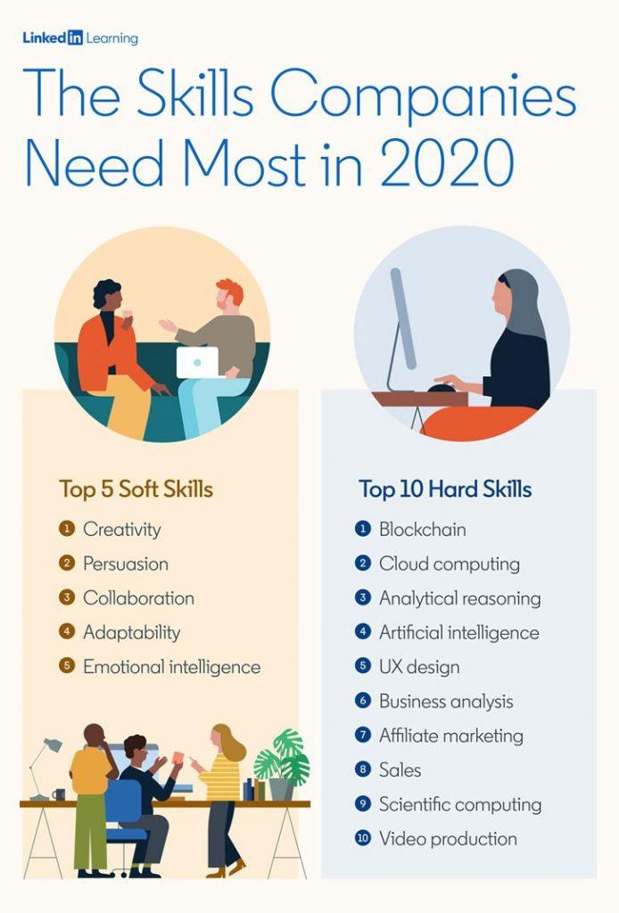2020-job-market-will-demand-blockchain-knowledge