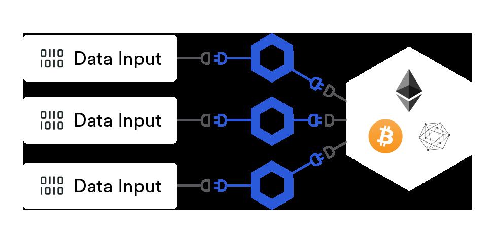 Qu'est-ce que ChainLink (LINK)?