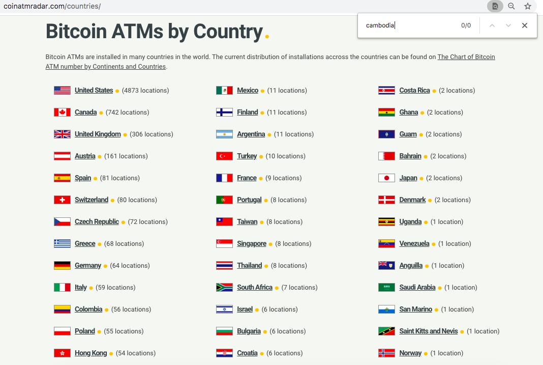 bitcoin etf sąrašas