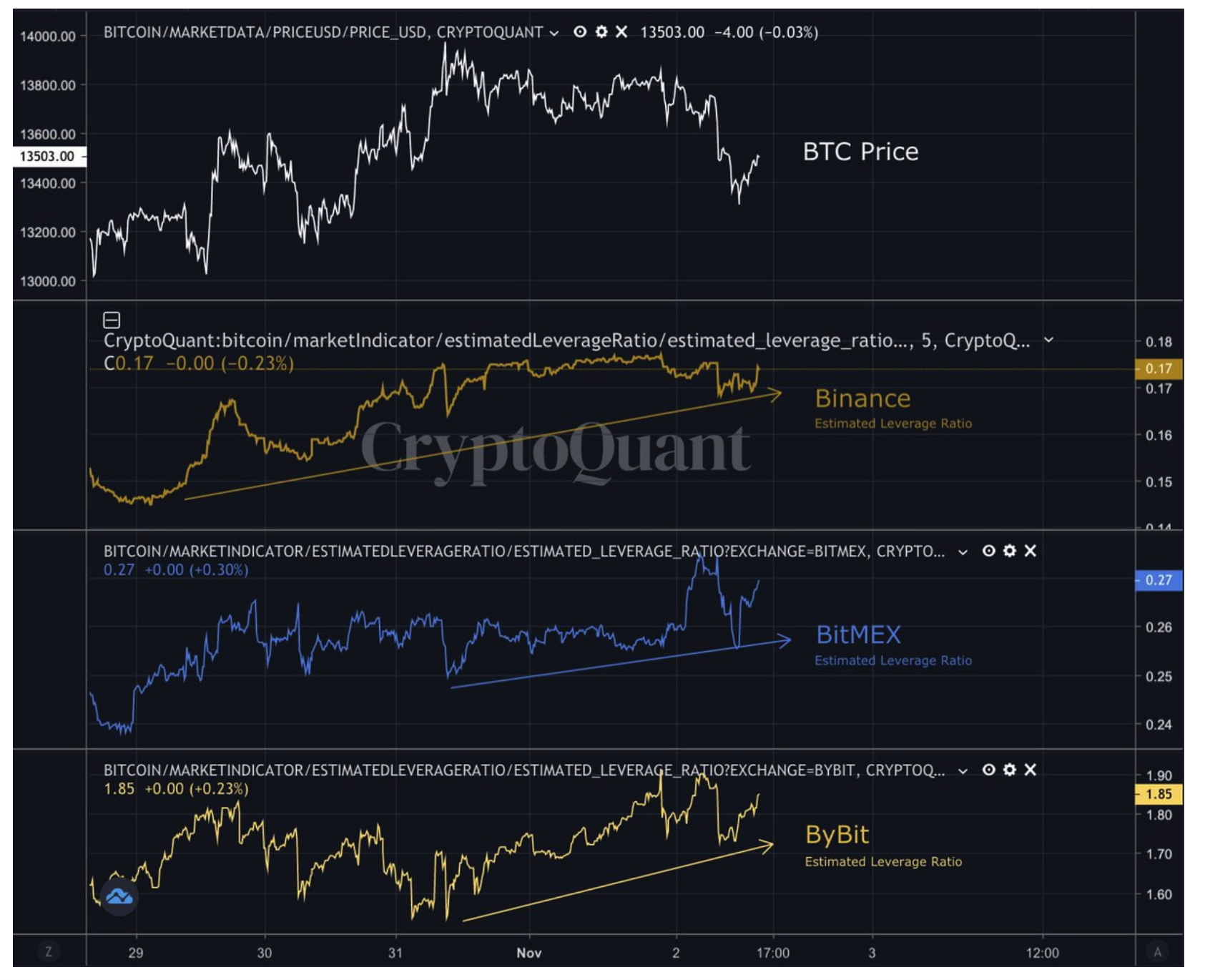 bitcoin-price-has-been-trading-in-overbought-territory-for-a-few-days-now