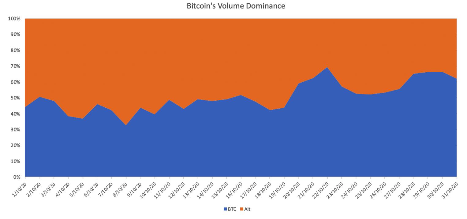 btcs-growing-mainstream-acceptance-drove-bitcoin-price-higher1