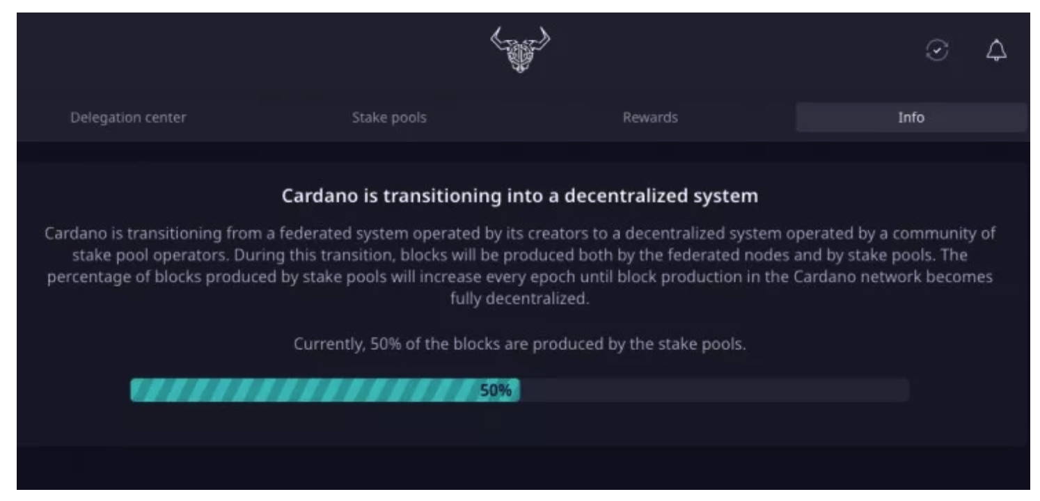 over-50-of-all-blocks-on-the-cardano-network-are-now-being-validated-by-public-stake-pools