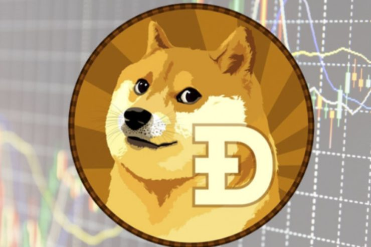 Dogecoin price is up 50% in the past 24 hours because of the Elon Musk's effect... again? - AZCoin News