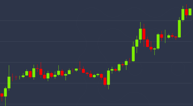 Bitcoin price today is bright, many Altcoins have increased sharply - AZCoin News