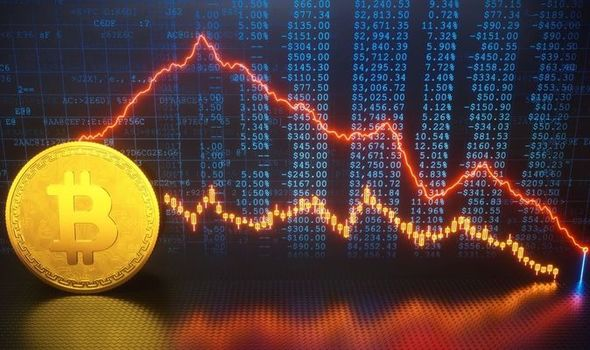 Bitcoin price dropped another notch around $37,000 after a failed attempt by bulls to retake the $40,000 - AZCoin News